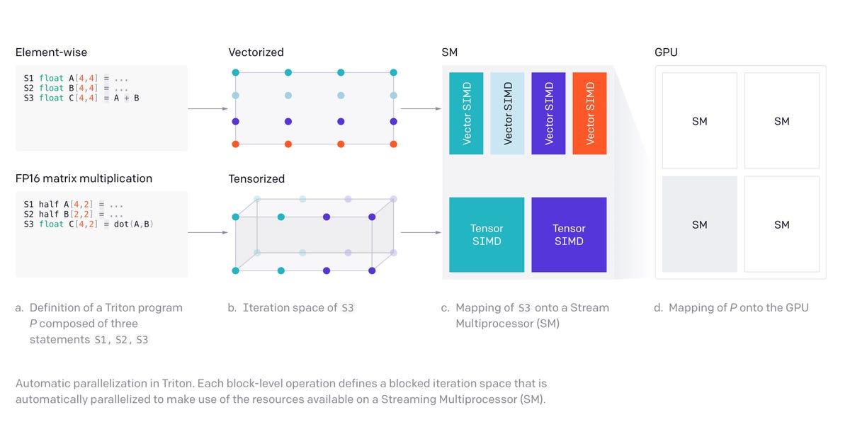 triton-automatic-optimization.jpg