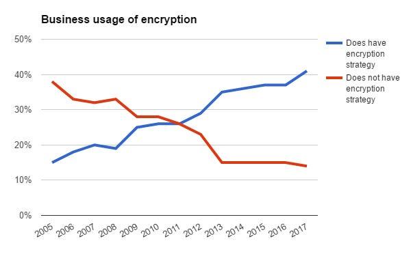crypto-graph-thales2.jpg