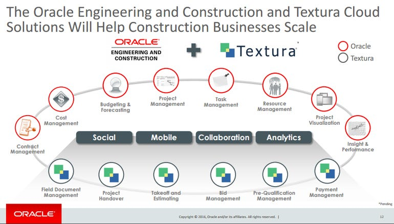 oracle-textura-2.png