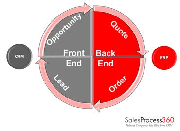 sales-process.png