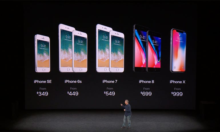 External storage options for your new iPhone