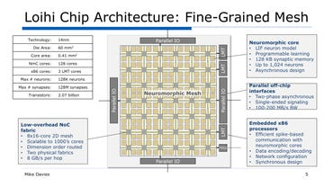 intel-loihi-neuromorphic-chip-architecture-2019.jpg