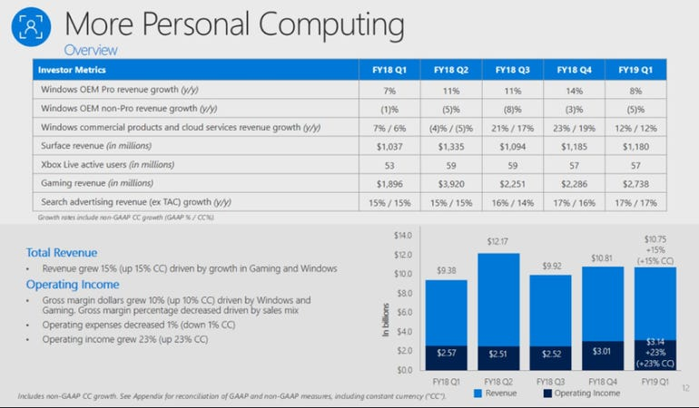 msft-pc-q1-2019.png