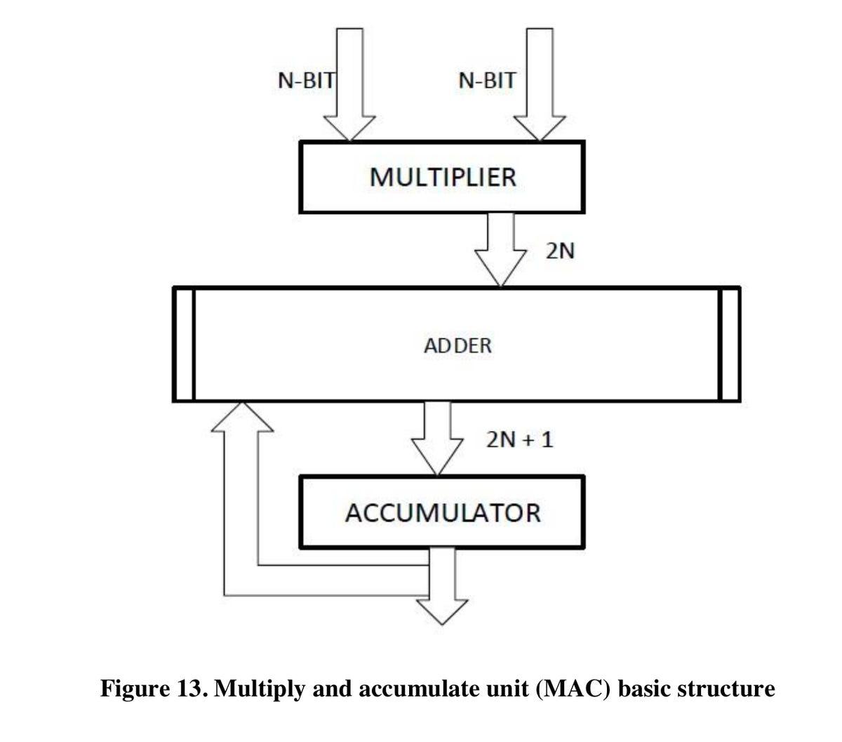 upadhyay-and-chowdhury-2019-mac-circuit-diagram.png