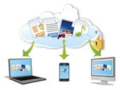 All together now: cloud collaboration, social and docs
