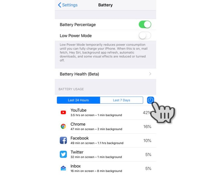 Find out what's eating your battery