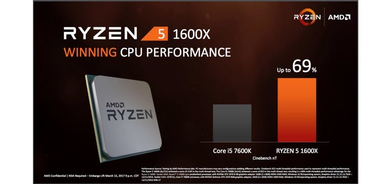 AMD's Ryzen 5 threatens Intel's grip on the mainstream PC market