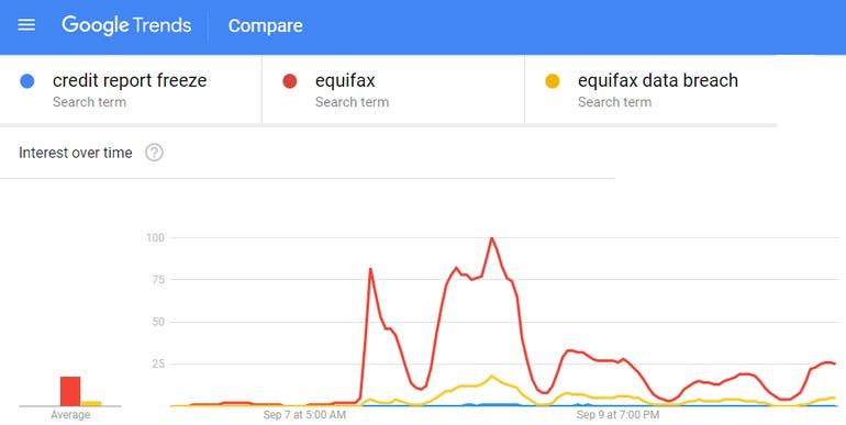 equifax-credit-freeze.png