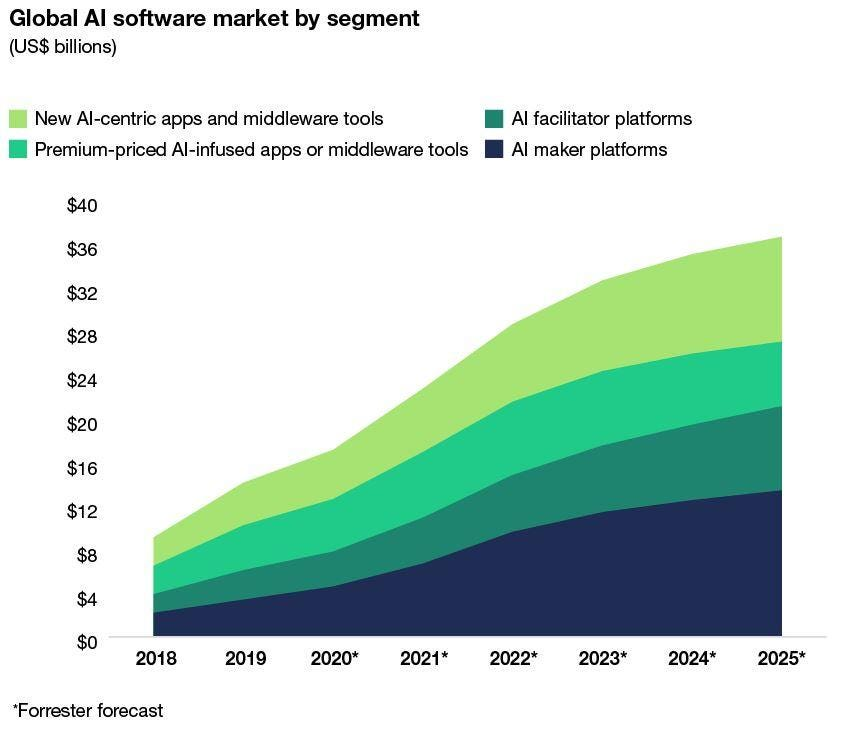 global-ai-software-mkt-by-segment.jpg