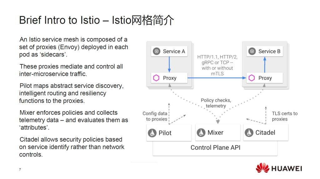 210505-huawei-clover-service-mesh-flow-diagram.jpg