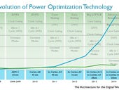 Google could give ARM big data center boost