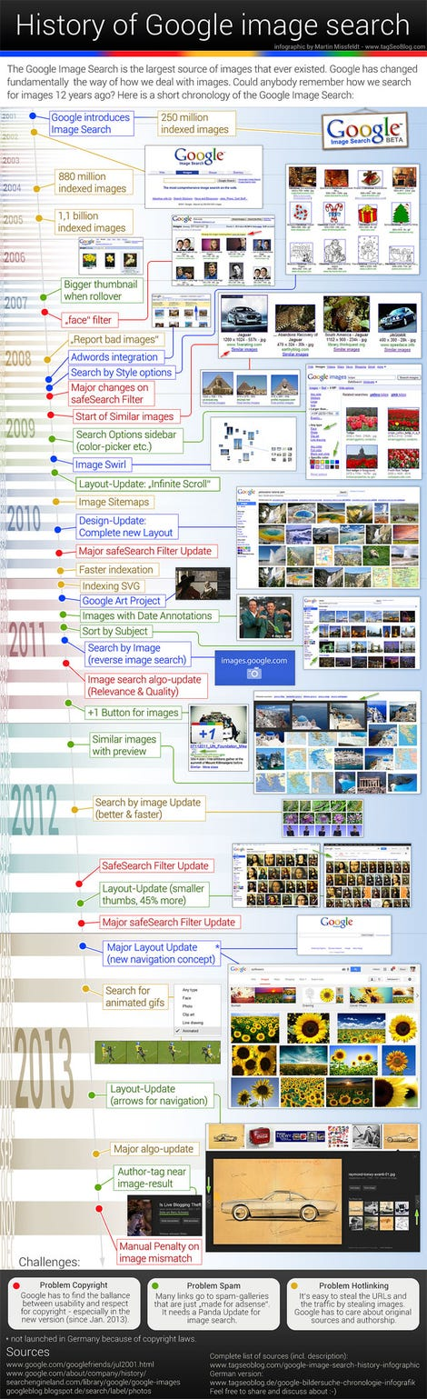 history-google-image-search-infographic-me.jpg