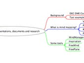 Mapping out presentations, documents and research