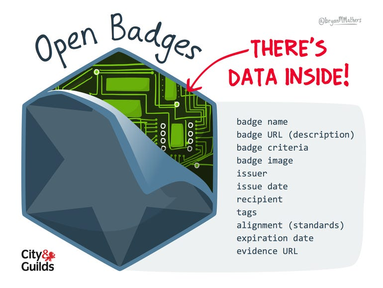 bryan-mathers-open-badges-peeled.png