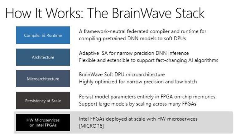 brainwavestack.jpg