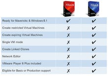VMware preps Fusion 6, Workstation 10 for Windows 8.1, Apple OS X Mavericks