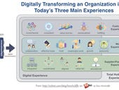 What enterprises will focus on for digital transformation in 2018