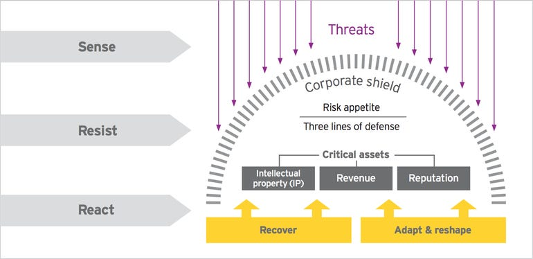 singapore-ey-cyber-report-2017.png