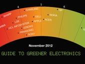 Wipro claims top spot on latest Greenpeace 'greener electronics' list