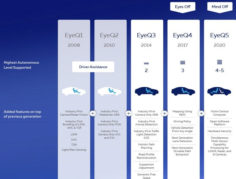 eyeq-overview.jpg