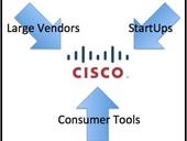 Cisco needs to broaden their definition of collaboration
