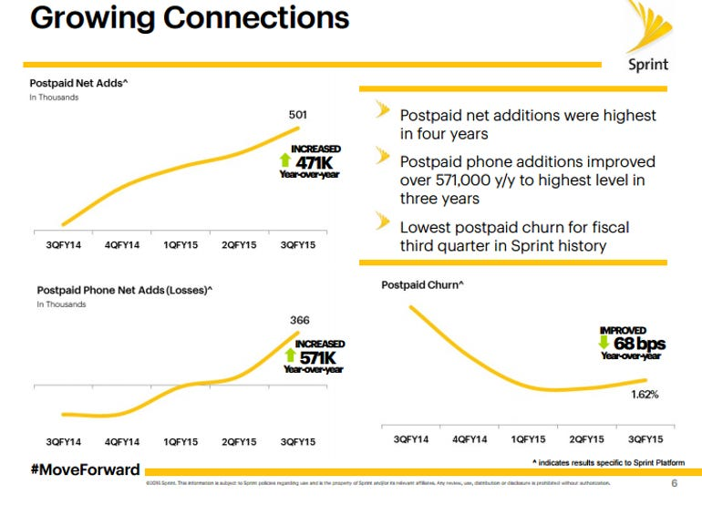 sprint-connections-q3.png