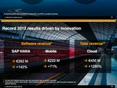 SAP's 2012 earnings mask challenges