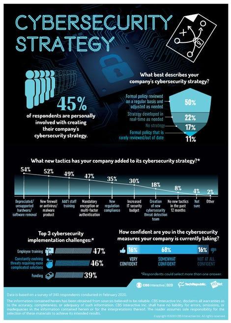 cybersecurity-infographic.jpg