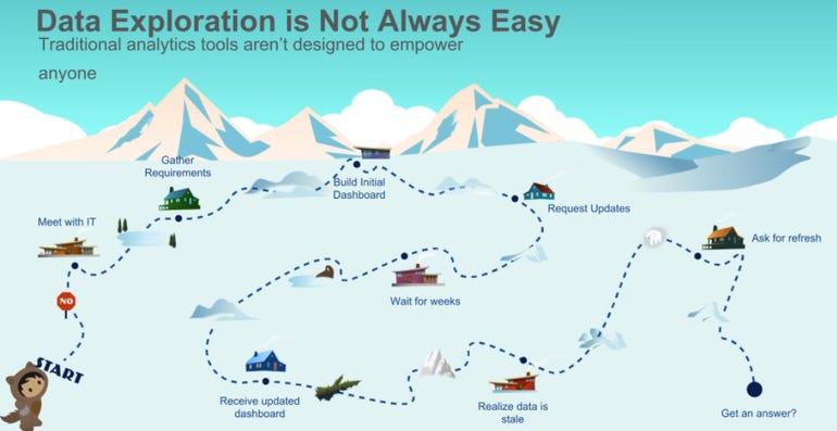 salesforce-data-exploration.png