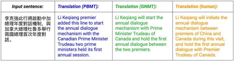 google-neural-machine-translation-system-2.png