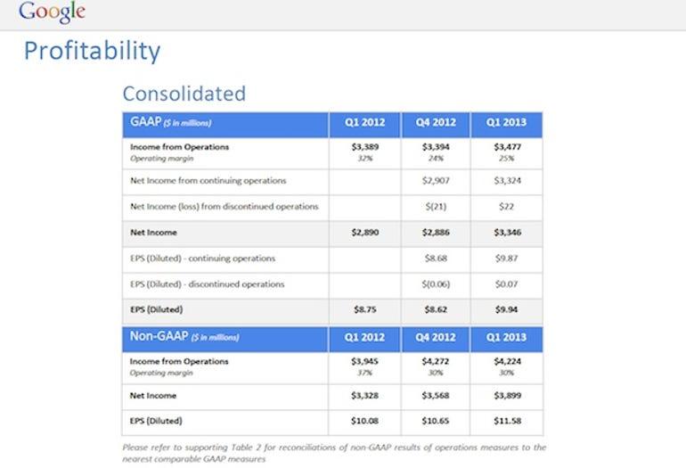 zdnet-google-q1-2013-slides-2