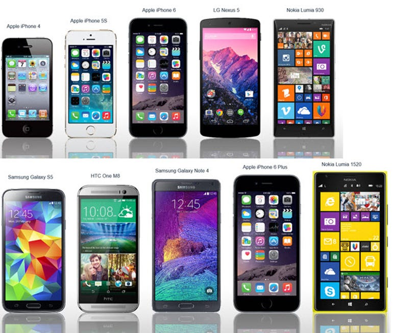 phone-sizes-compared-small-2