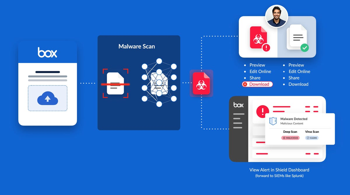 malware-deep-scan.png