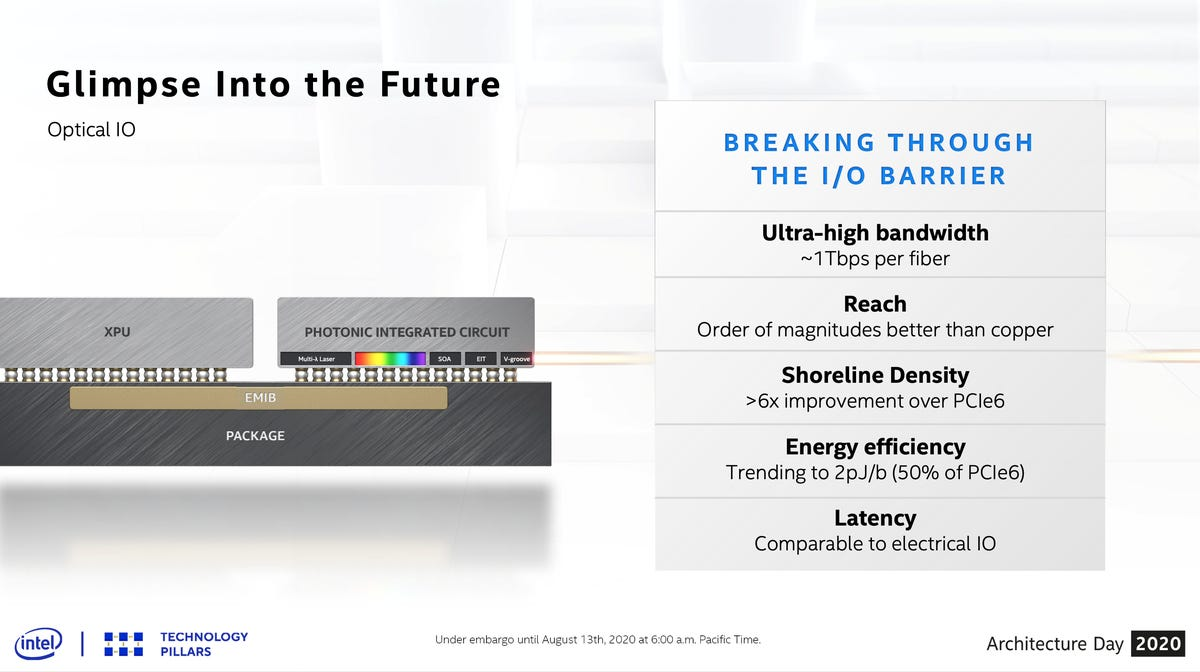 intel-glimpse-into-the-future-of-connectivity-aug-2020.png