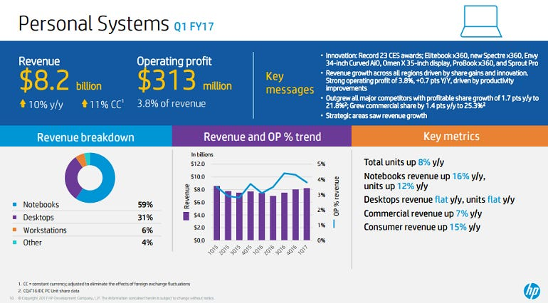 hp-q1-2017-personal-systems.png