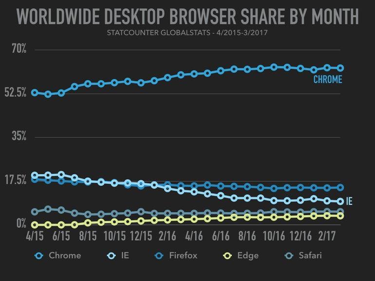 usa-browser-usage-006.jpg