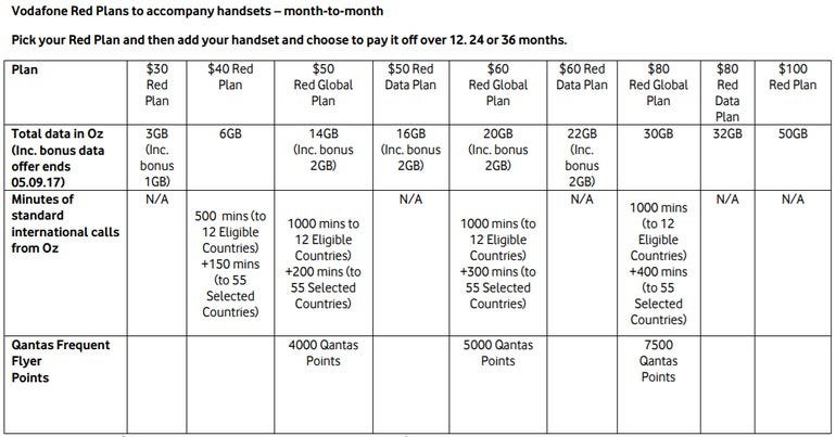 vodafone-red-plans.png