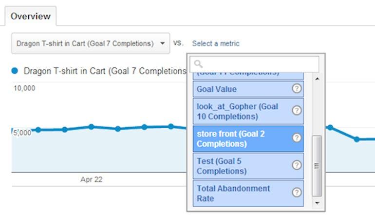 zdnet-google-analytics-GoalSelectorOverview