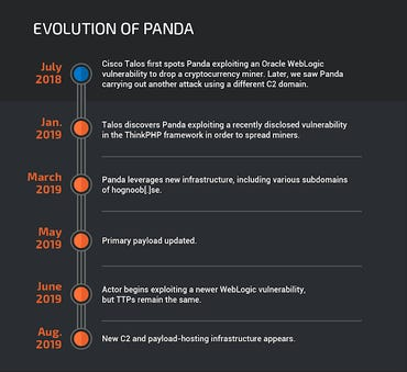 panda-modus-operandi.png