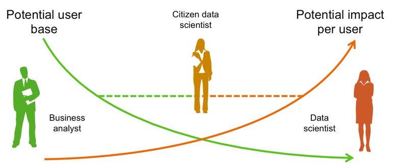 citizen-data-scientists.png