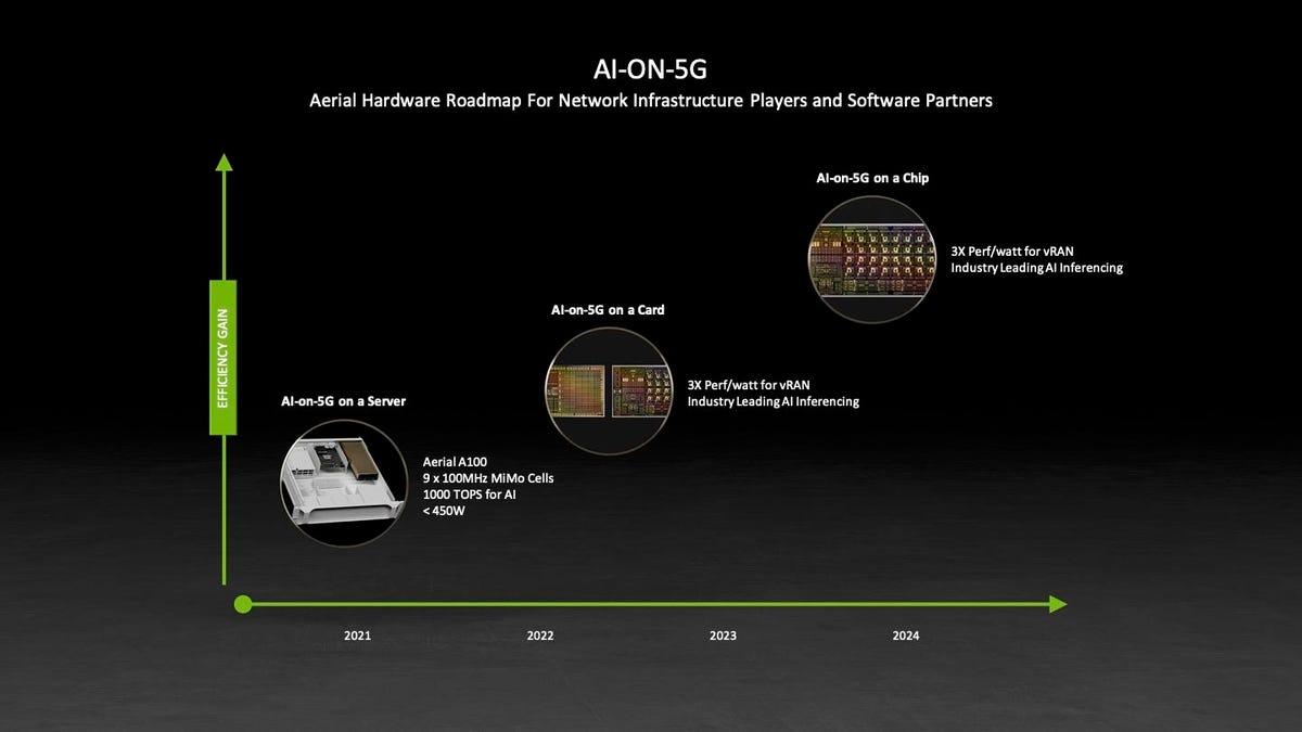 nvidia-ai-on-5g-roadmap-june-2021.jpg
