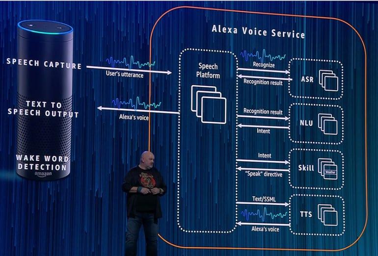 alexa-voice-service.png