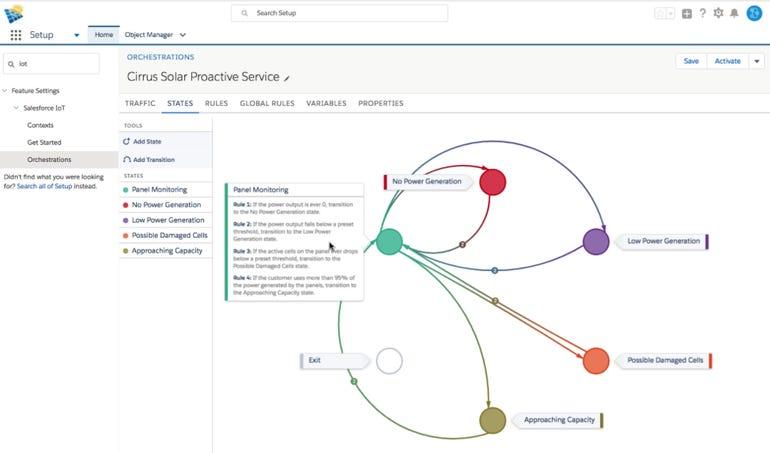 salesforce-iot-explorer-sensor-map.png