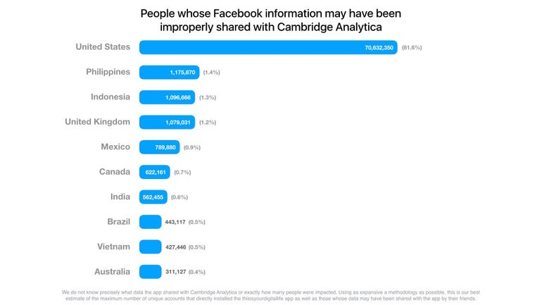 facebook-cambridge-analytica-by-country.jpg