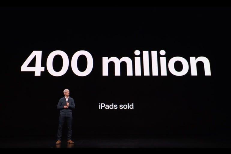 iPads: 400 million sold