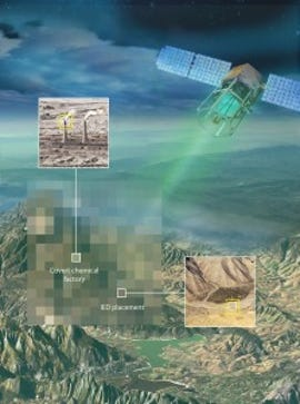 Hyperspectral sensors trade spatial resolution (what the eye sees) for spectral resolution. Since every material has its own unique spectral signature, hyperspectral sensors can identify objects on the ground that would otherwise go undetected. Credit: Raytheon