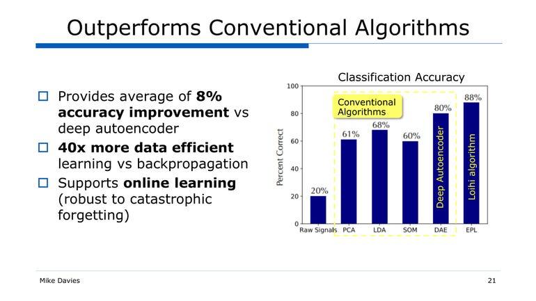 Intel's neuro guru slams deep learning: 'it's not actually learning'