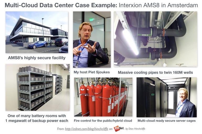 Multi-Cloud Data Center Case Example: Interxion's AMS8 in Amsterdam