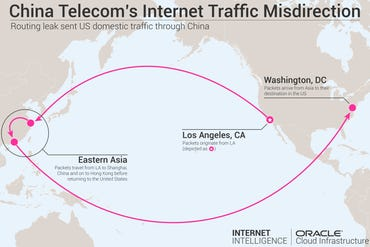 china-telekom-bgp-hijack.png