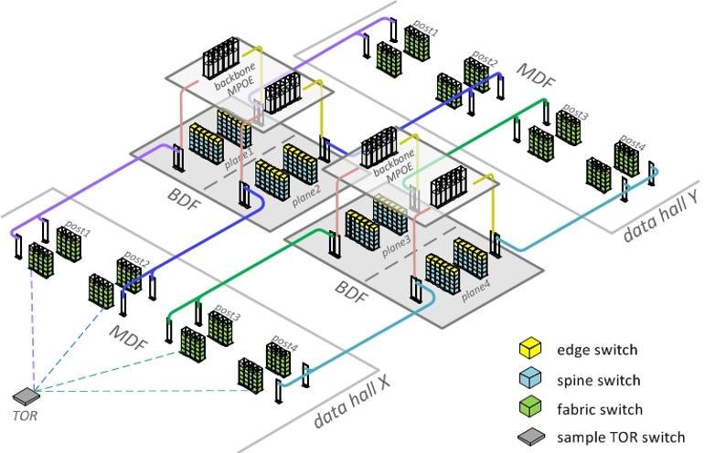 datacenter design - 736px - screen
